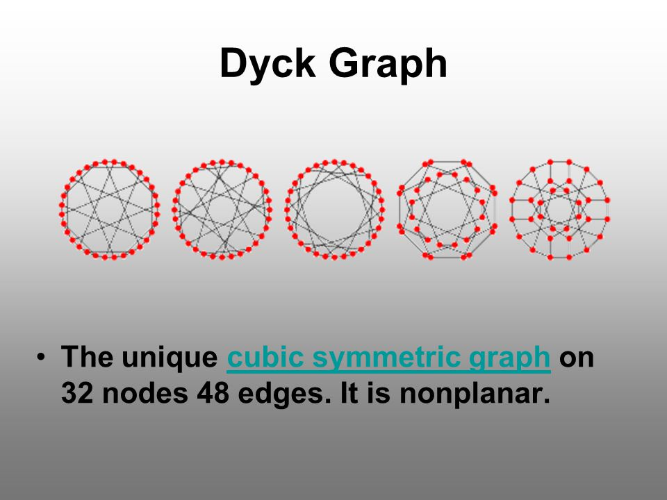 Dyck Graph The unique cubic symmetric graph on 32 nodes 48 edges. It is nonplanar.