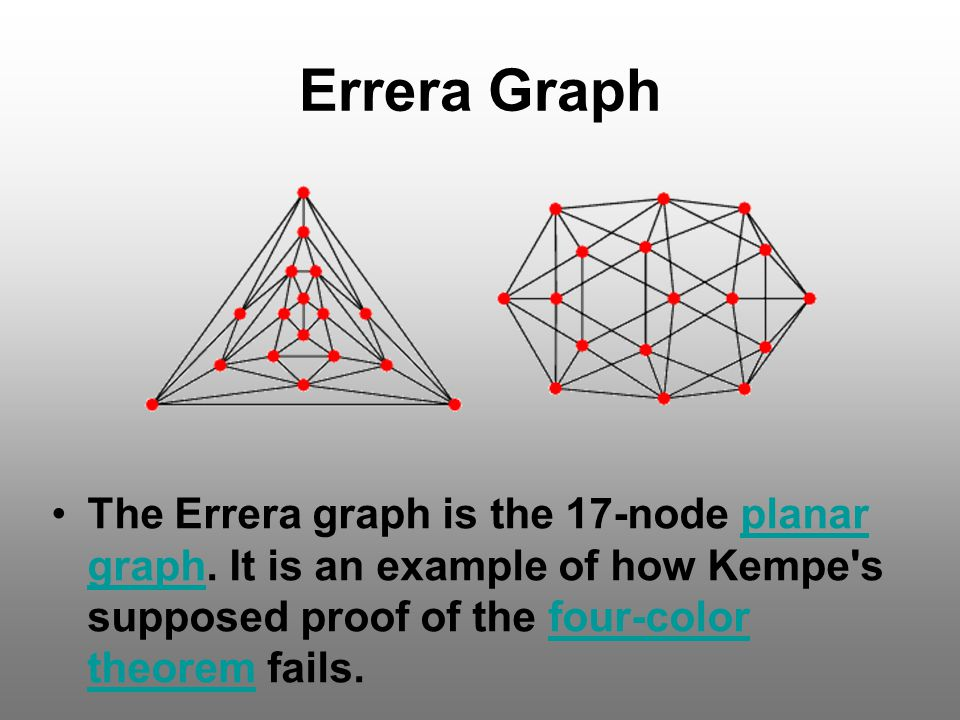 Errera Graph The Errera graph is the 17-node planar graph.
