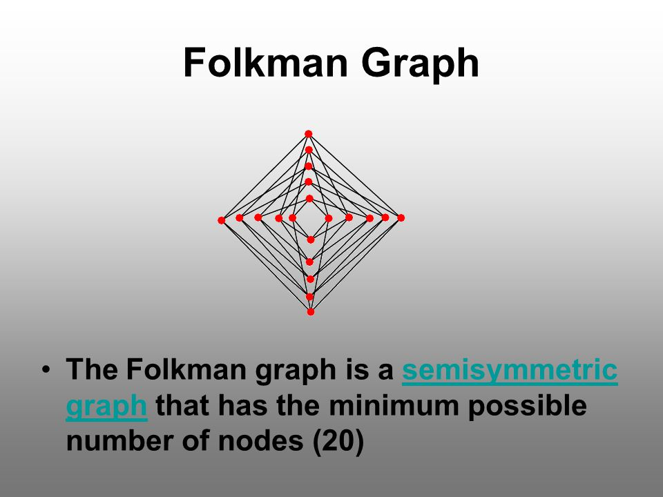Folkman Graph The Folkman graph is a semisymmetric graph that has the minimum possible number of nodes (20)