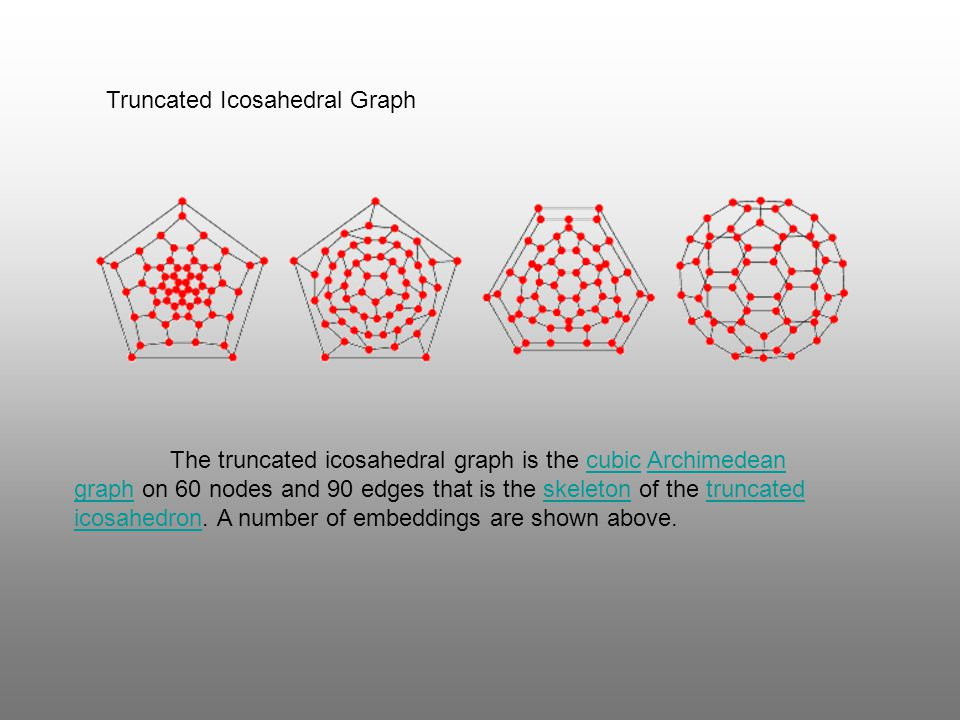 Truncated Icosahedral Graph