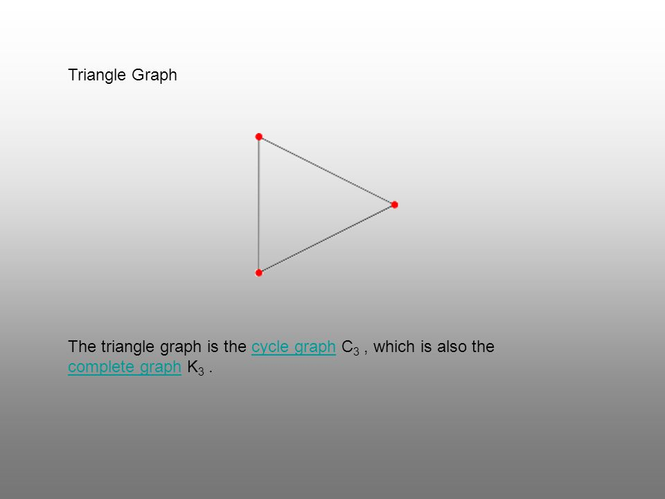 Triangle Graph The triangle graph is the cycle graph C3 , which is also the complete graph K3 .