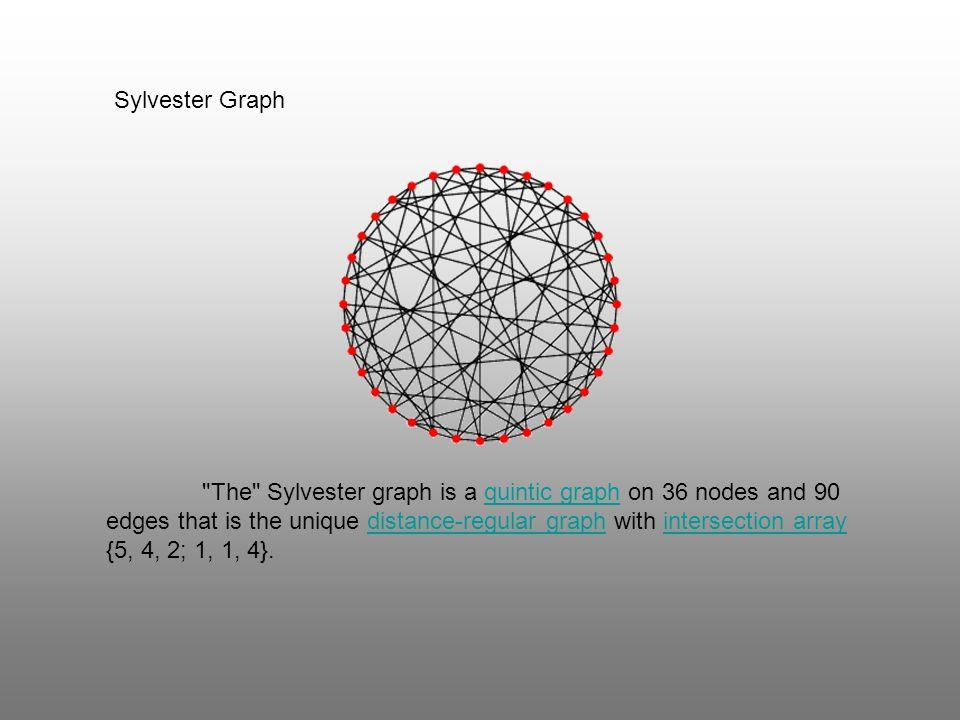 Sylvester Graph