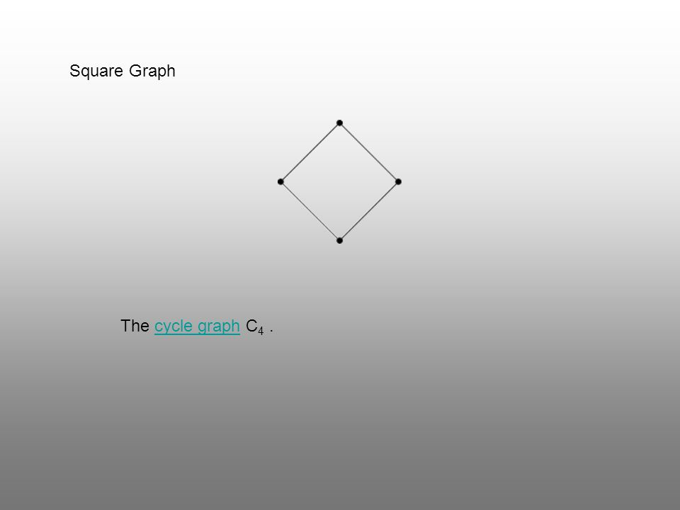 Square Graph The cycle graph C4 .