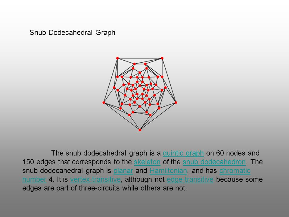 Snub Dodecahedral Graph
