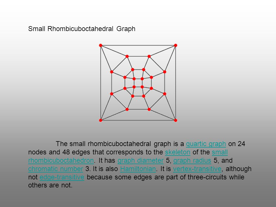 Small Rhombicuboctahedral Graph