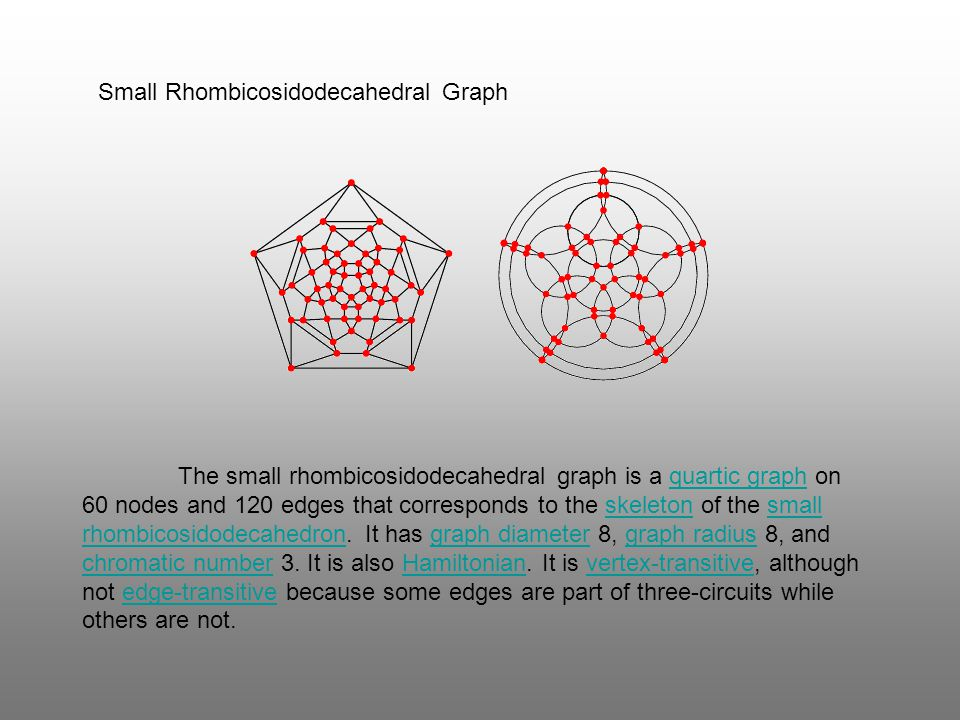 Small Rhombicosidodecahedral Graph