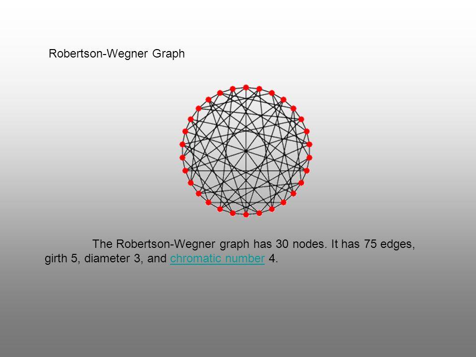Robertson-Wegner Graph