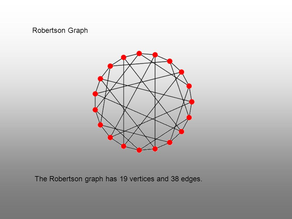 Robertson Graph The Robertson graph has 19 vertices and 38 edges.
