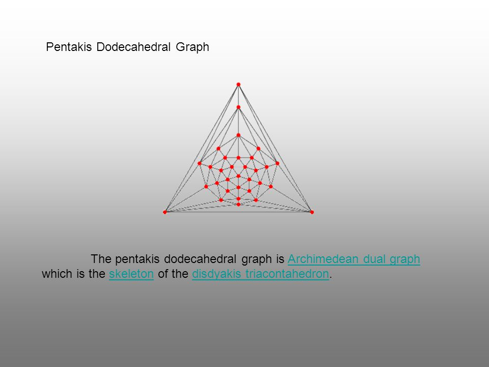 Pentakis Dodecahedral Graph