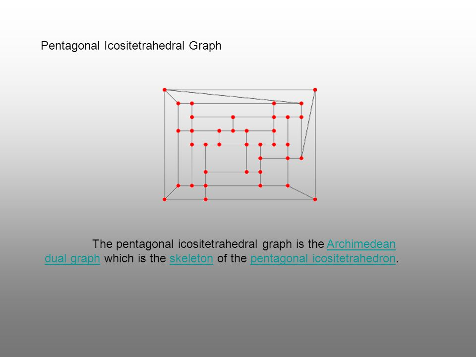 Pentagonal Icositetrahedral Graph