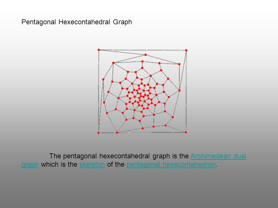 Pentagonal Hexecontahedral Graph