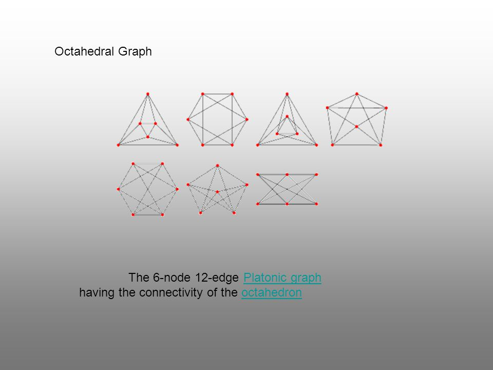 Octahedral Graph The 6-node 12-edge Platonic graph having the connectivity of the octahedron
