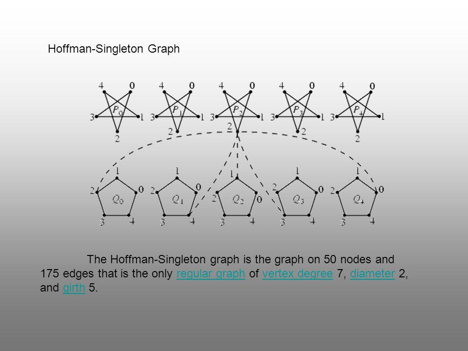 Hoffman-Singleton Graph