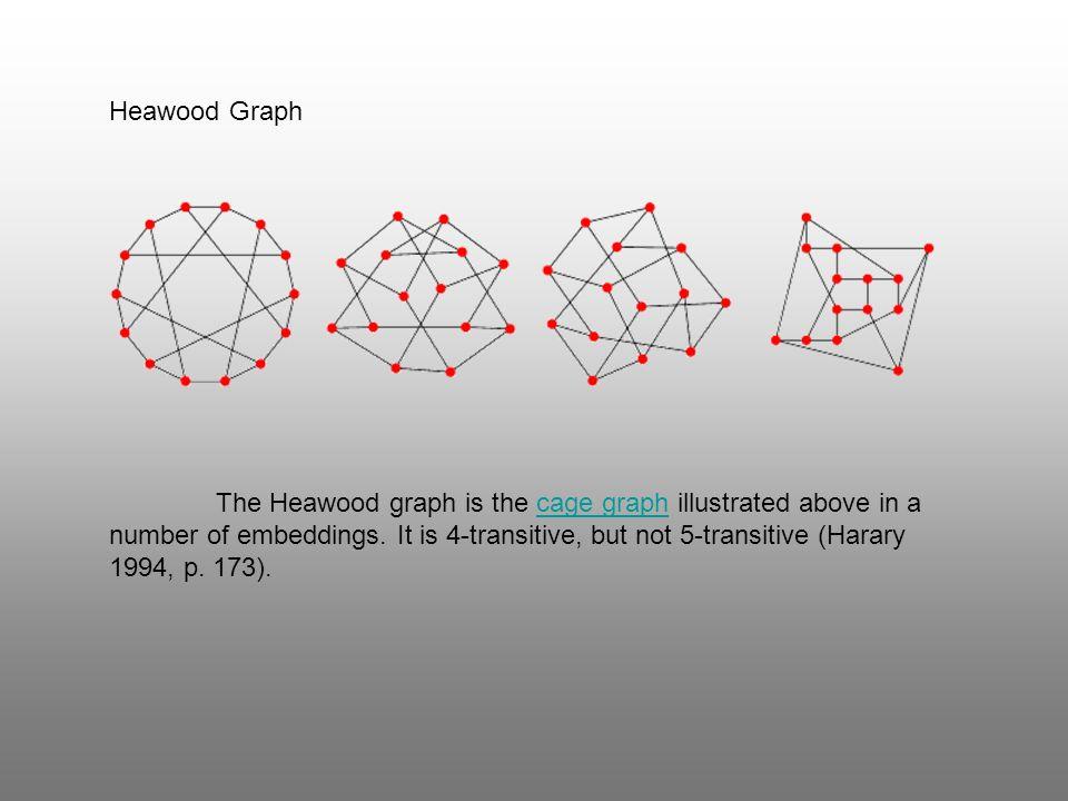 Heawood Graph