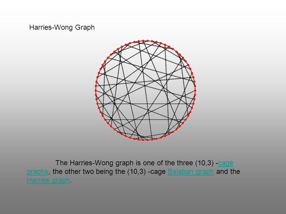 Harries-Wong Graph