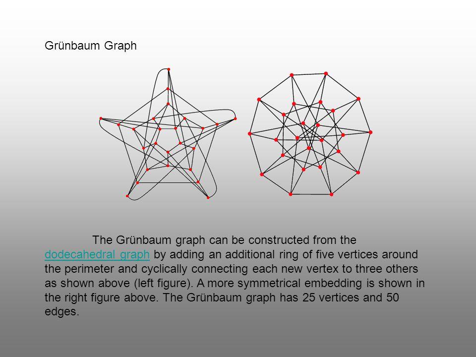Grünbaum Graph