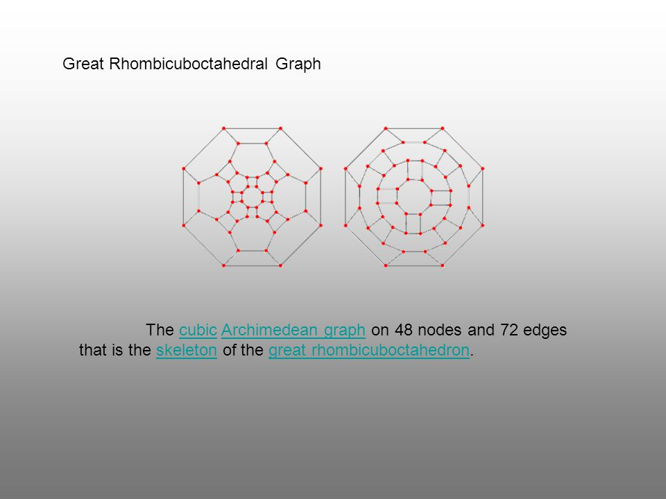 Great Rhombicuboctahedral Graph