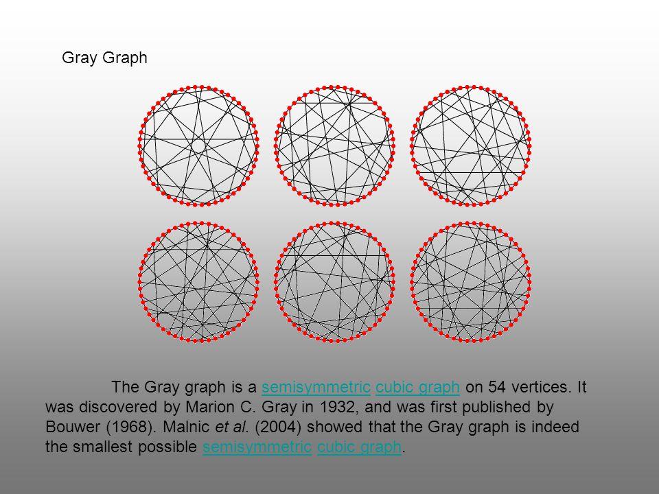 Gray Graph