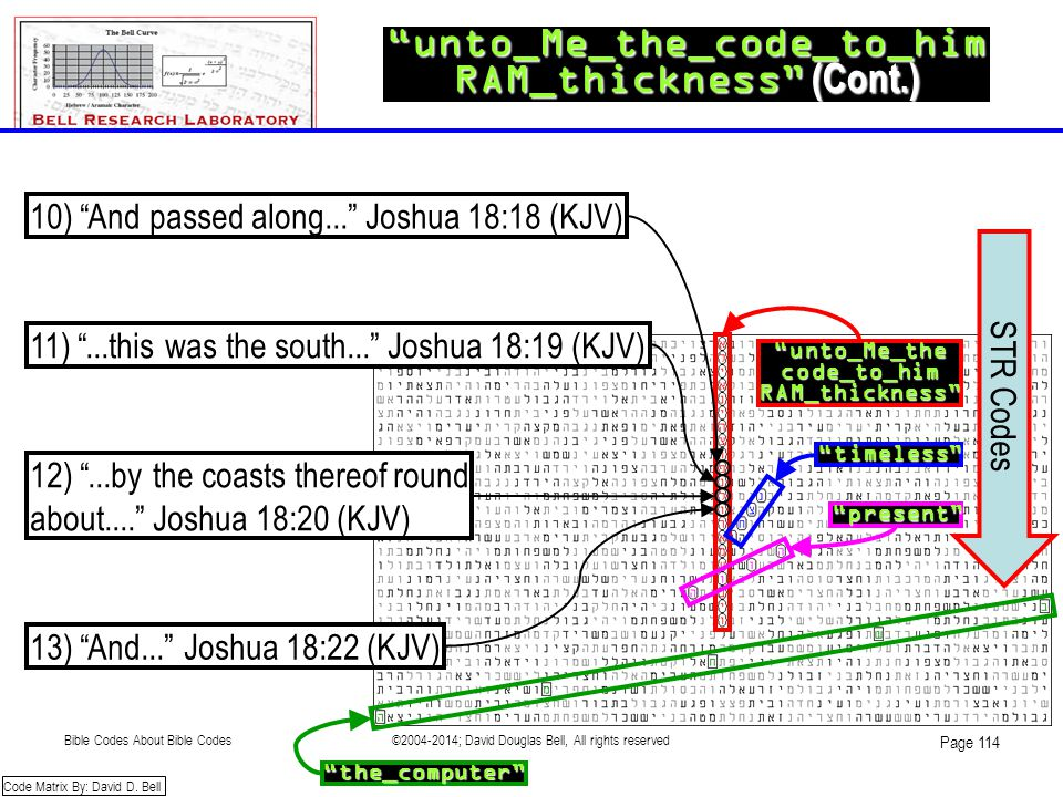 unto_Me_the_code_to_him RAM_thickness (Cont.)