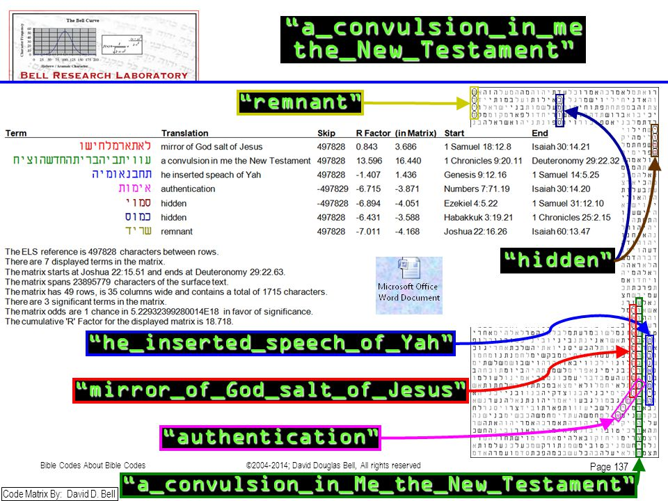 mirror_of_God_salt_of_Jesus a_convulsion_in_Me_the_New_Testament