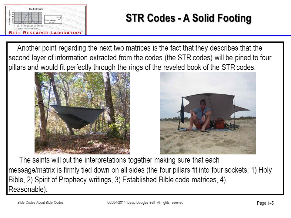 STR Codes - A Solid Footing