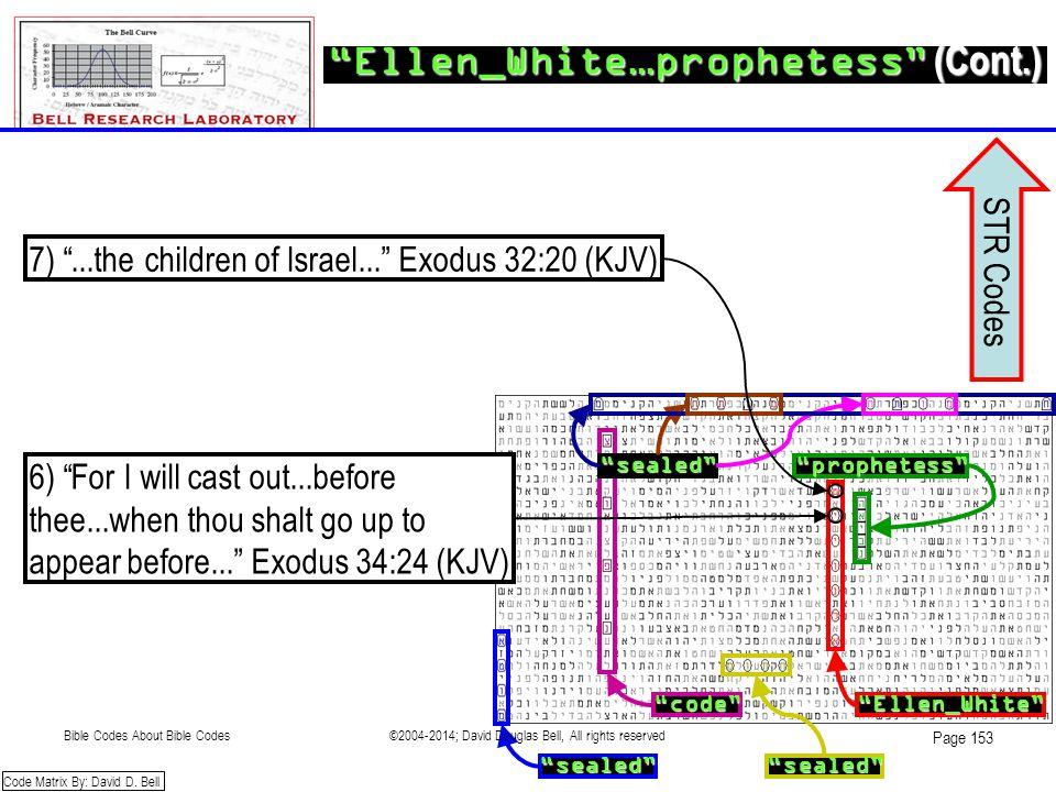 Ellen_White...prophetess (Cont.)