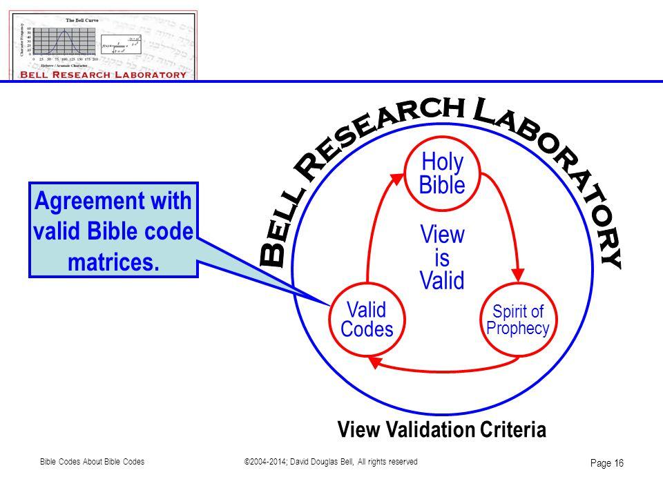 View Validation Criteria