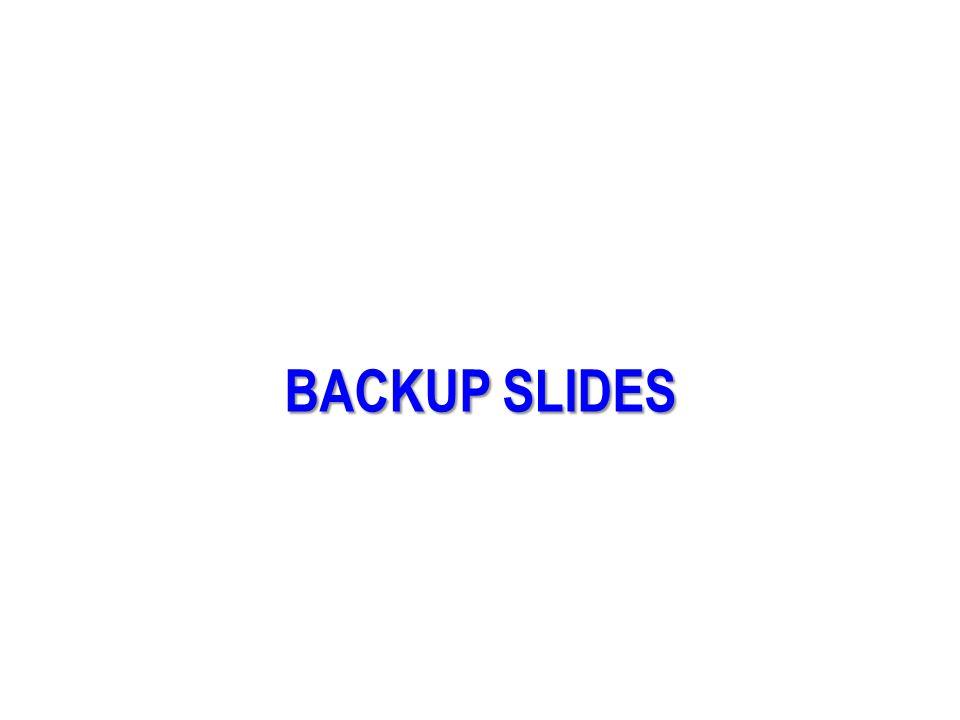 BACKUP SLIDES ©2004-2014; David Douglas Bell, All rights reserved