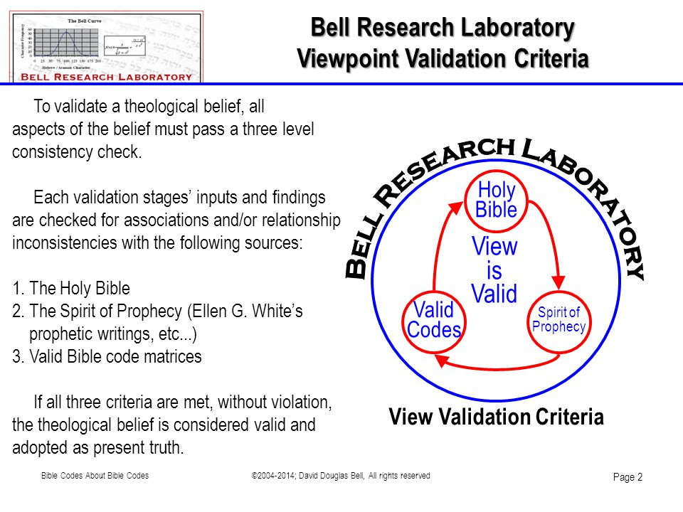 Bell Research Laboratory Viewpoint Validation Criteria