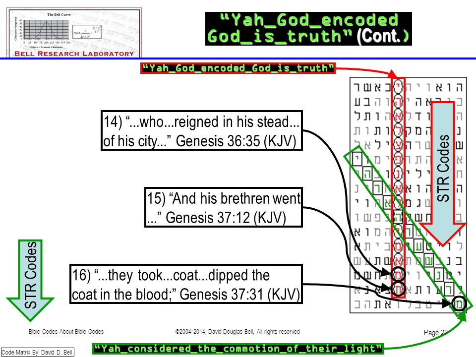 Yah_God_encoded God_is_truth (Cont.)