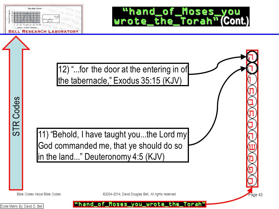 wrote_the_Torah (Cont.) hand_of_Moses_you_wrote_the_Torah