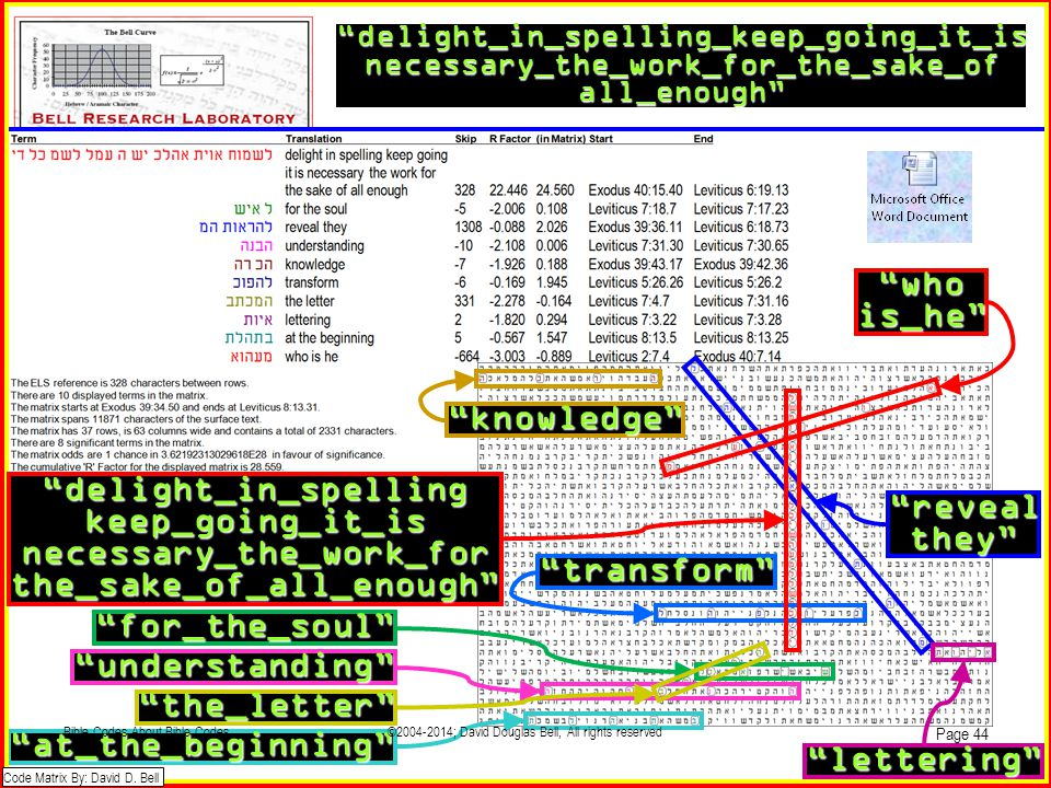 delight_in_spelling keep_going_it_is necessary_the_work_for