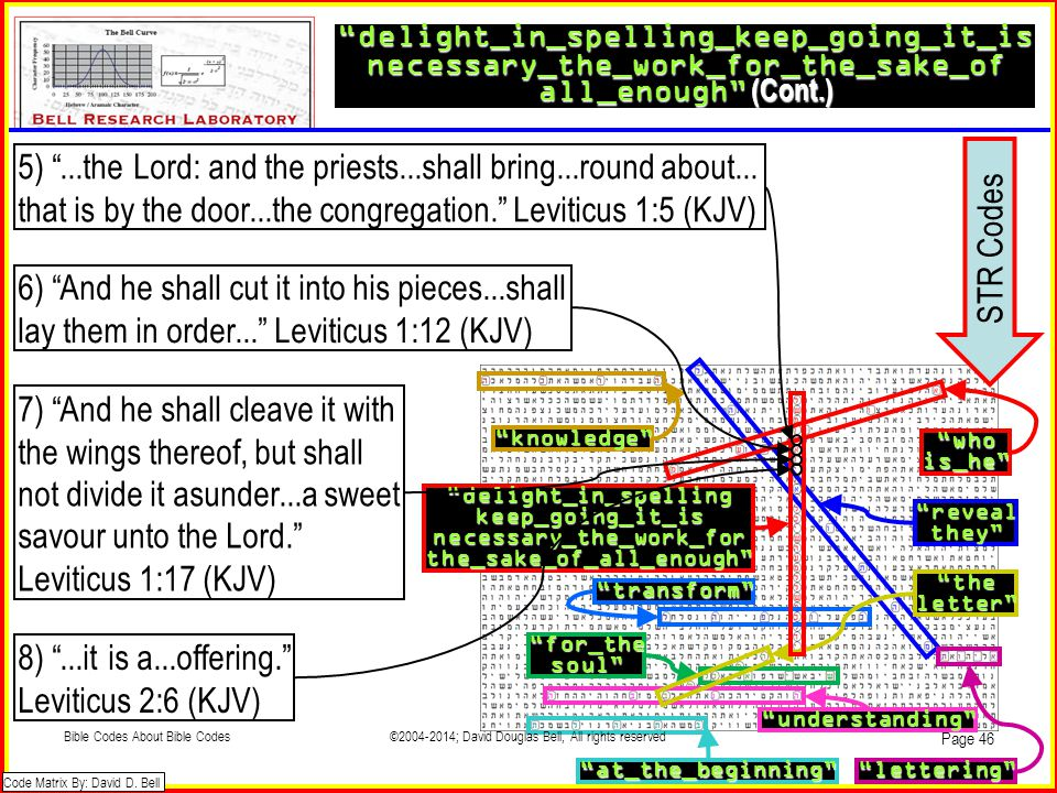 5) ...the Lord: and the priests...shall bring...round about...