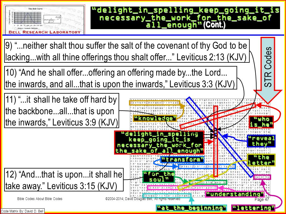 10) And he shall offer...offering an offering made by...the Lord...