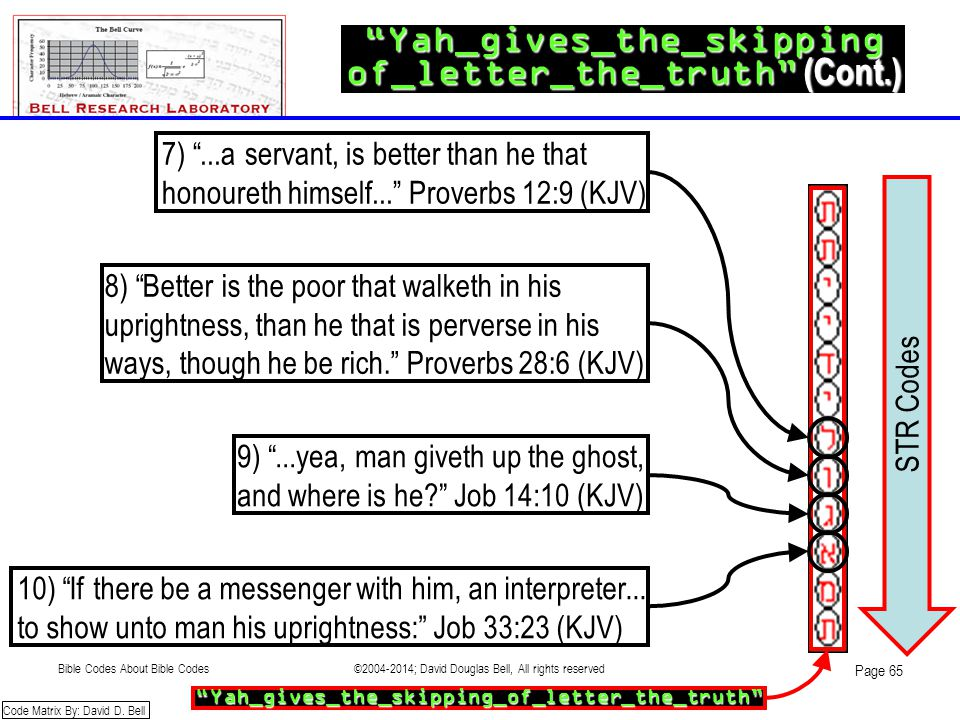 Yah_gives_the_skipping of_letter_the_truth (Cont.)