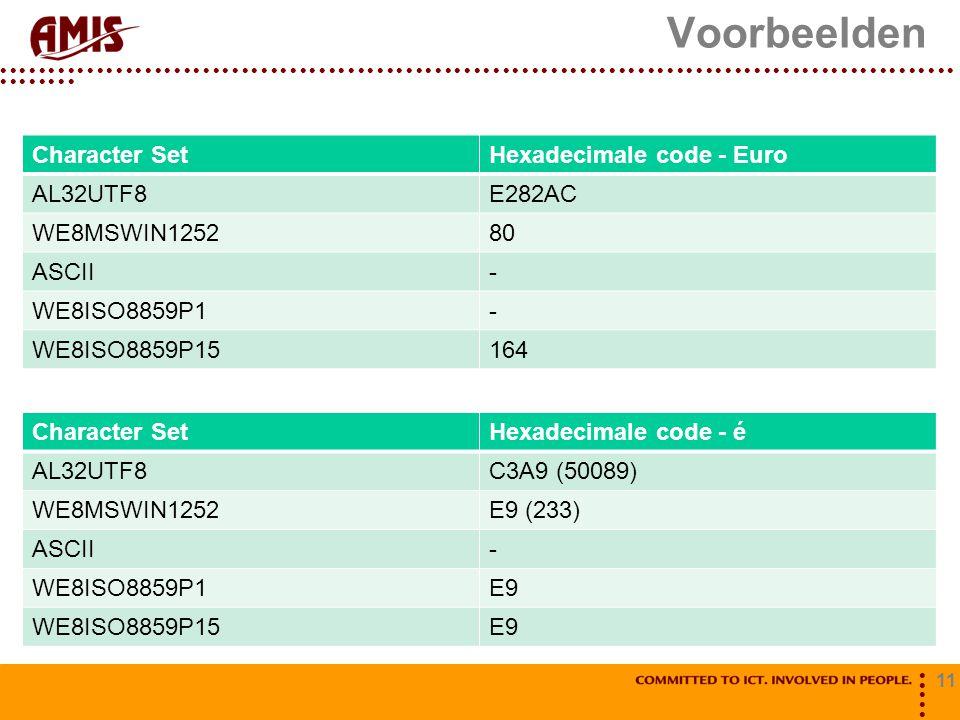 Voorbeelden Character Set Hexadecimale code - Euro AL32UTF8 E282AC