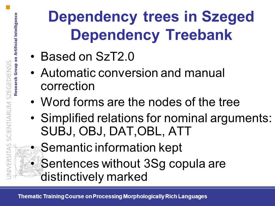 Dependency trees in Szeged Dependency Treebank