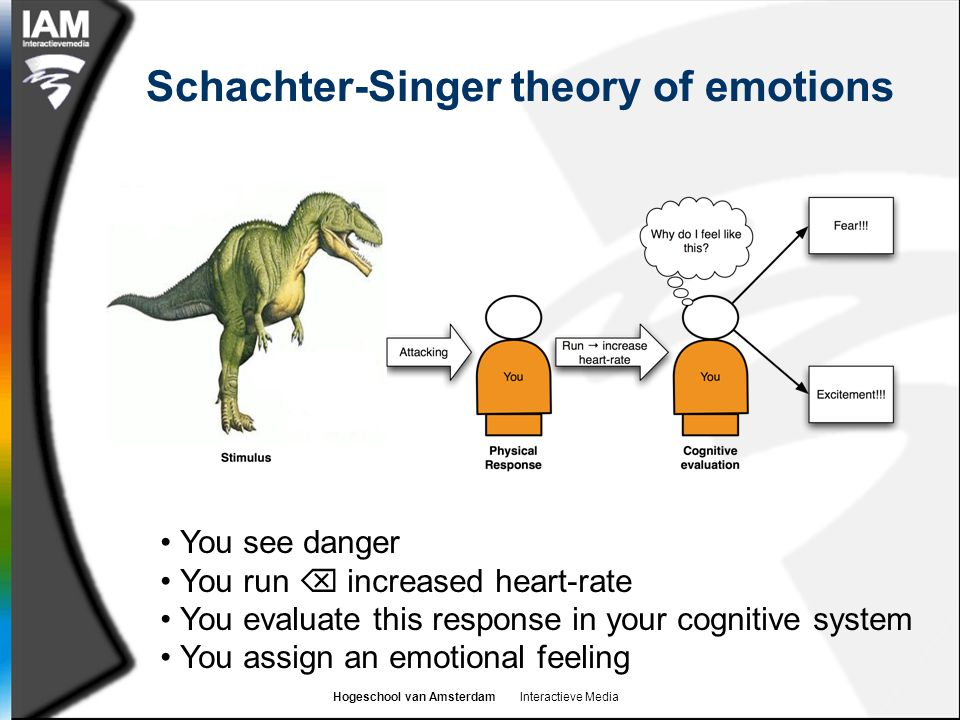 Schachter-Singer theory of emotions