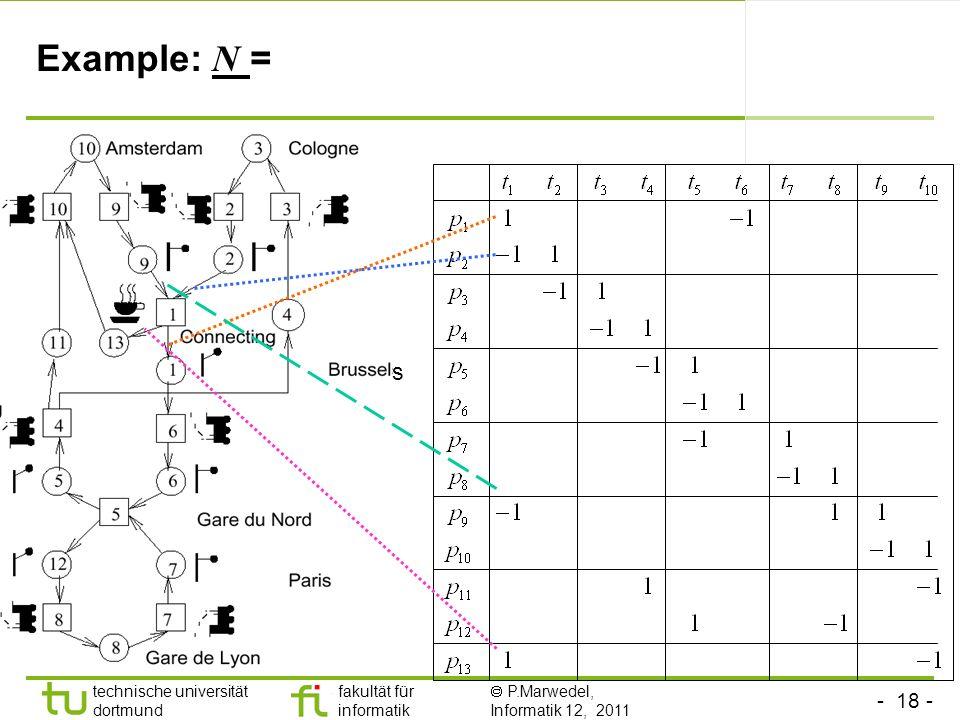 Example: N = s