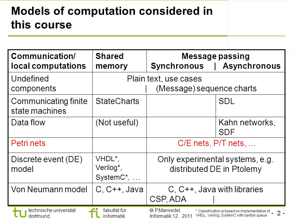 Models of computation considered in this course
