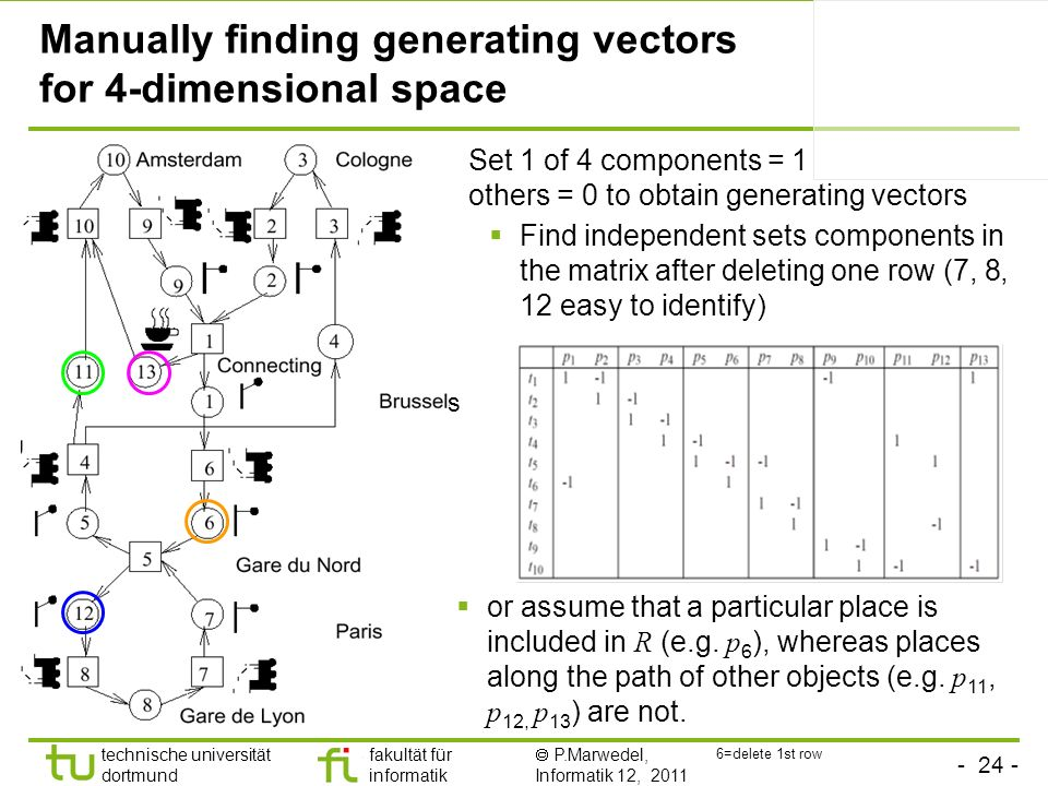 Manually finding generating vectors for 4-dimensional space