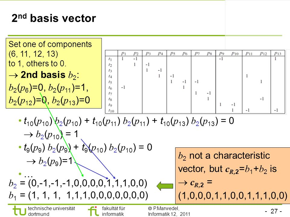2nd basis vector Set one of components (6, 11, 12, 13) to 1, others to 0.  2nd basis b2: b2(p6)=0, b2(p11)=1, b2(p12)=0, b2(p13)=0.