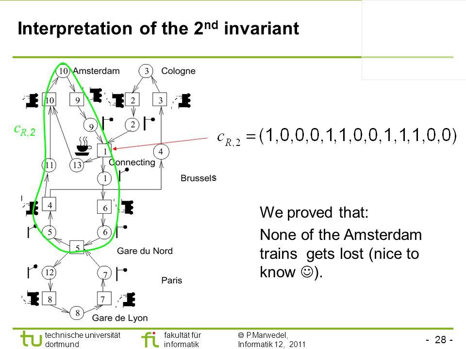 Interpretation of the 2nd invariant
