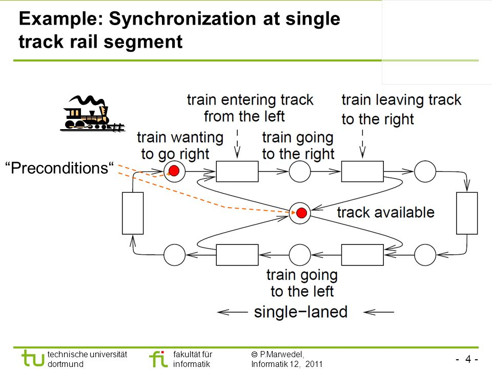 Example: Synchronization at single track rail segment