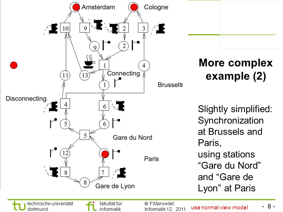 More complex example (2)