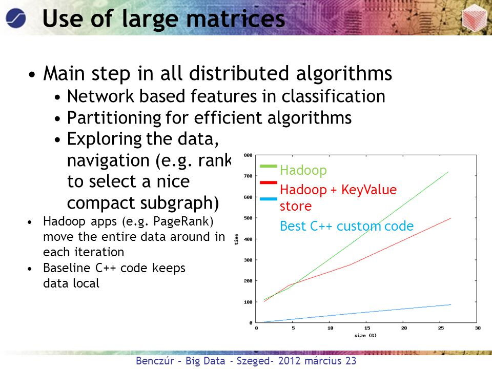 Use of large matrices Main step in all distributed algorithms