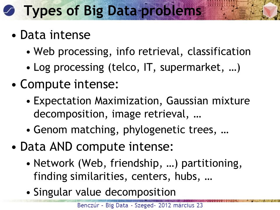 Types of Big Data problems