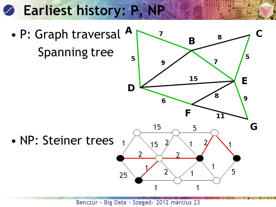 Earliest history: P, NP P: Graph traversal Spanning tree