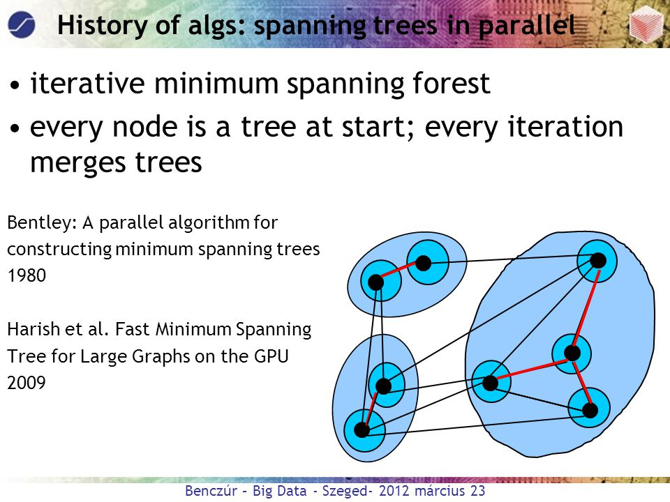 History of algs: spanning trees in parallel