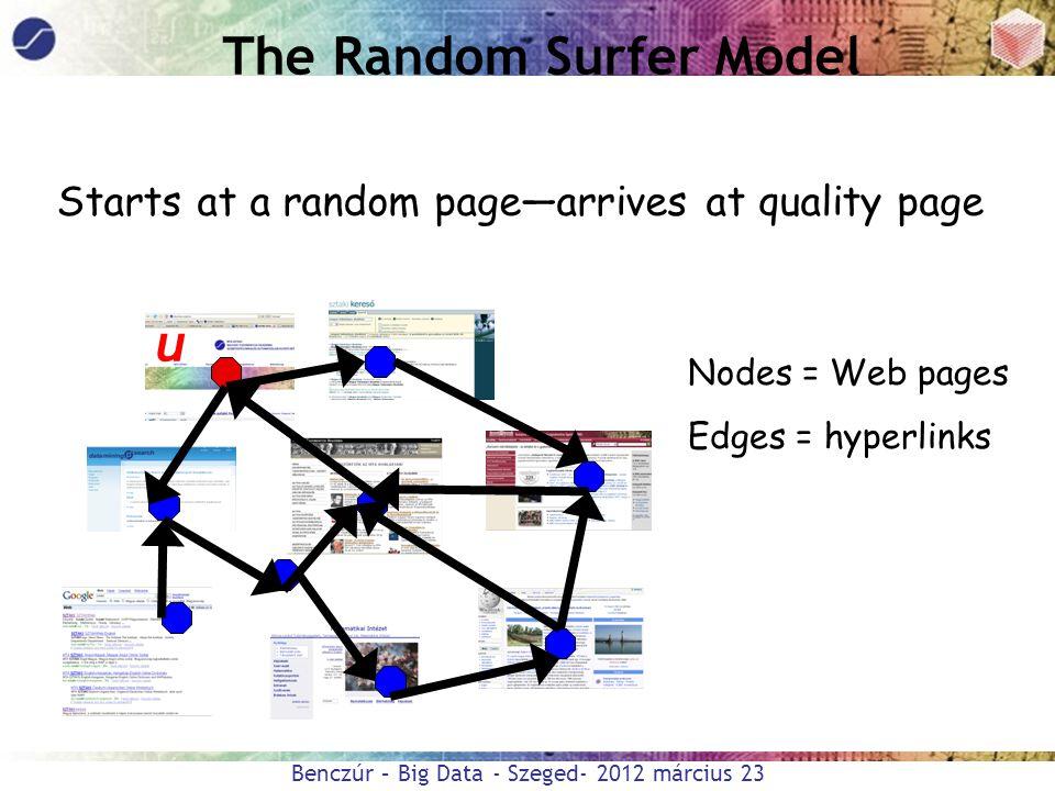 The Random Surfer Model